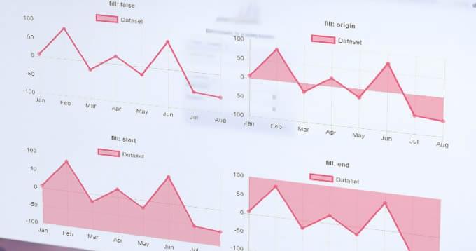 contatti b2b statistiche